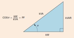 اصلاح ضریب توان-فرمول ضریب توان