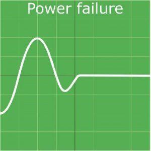 انواع اختلالات رایج برق شهری - نمودار قطع برق